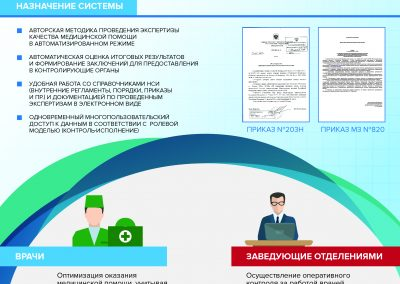 АИС ЭКМП (1)